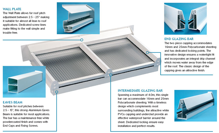 Self Supporting Polycarbonate Roof System From Roofing
