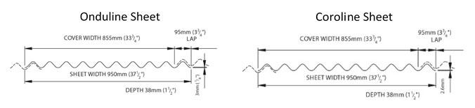 ariel-plastics-bituminous-roofing-system