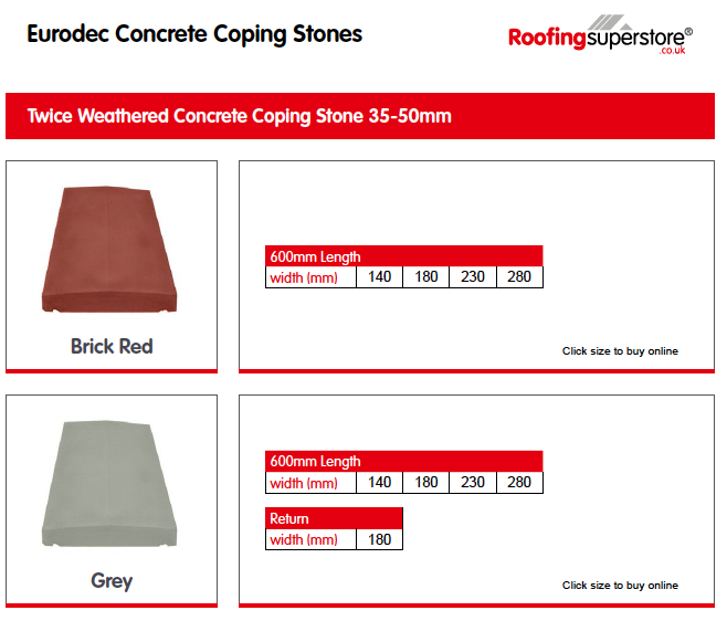 twice-weathered-coping-stones