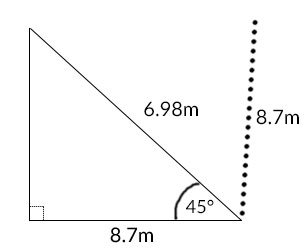 calculate the roof area for a roofing project