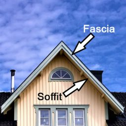 What is fascia and how do you fit it?