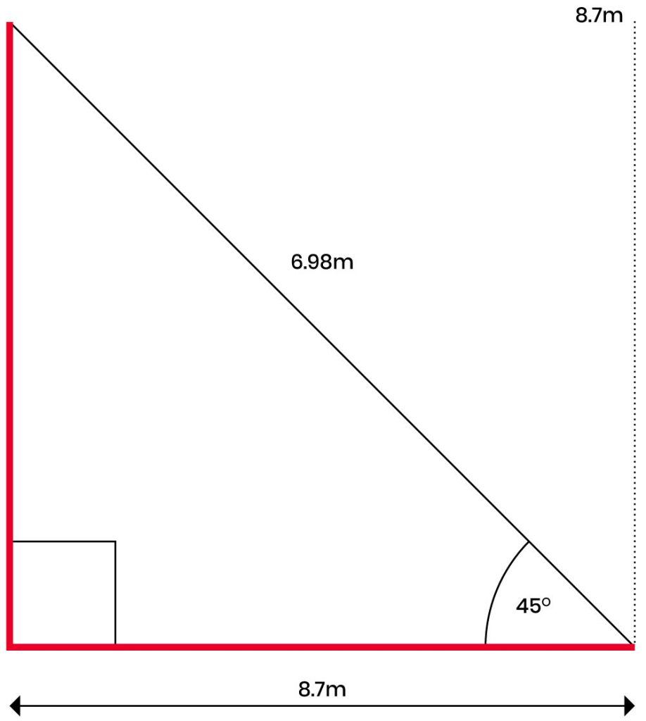 How To Calculate The Roof Area Of Your Property Roofing Superstore Help Advice