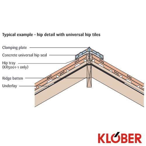 Klober Dry Roll Fix Kit System For Concrete Hip 5m Pack