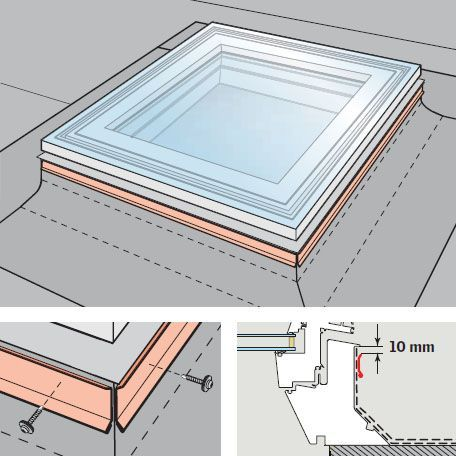 VELUX ZZZ 210 100150 Frame Fixing Kit for Roof Material ...