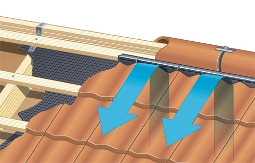 Redland Double Roman Dryvent Profile Filler Unit Roofing